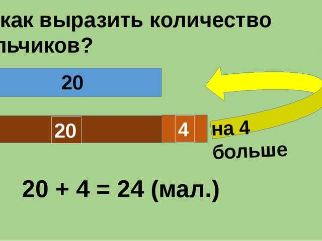 - А как выразить количество мальчиков? на 4 больше 20 Б. Мал. 20 + 4 = 24 (м...