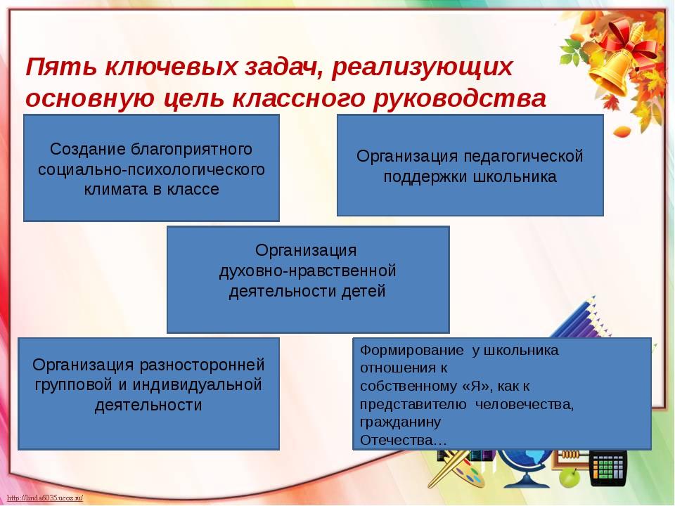 Пять ключевых задач, реализующих основную цель классного руководства Организа...
