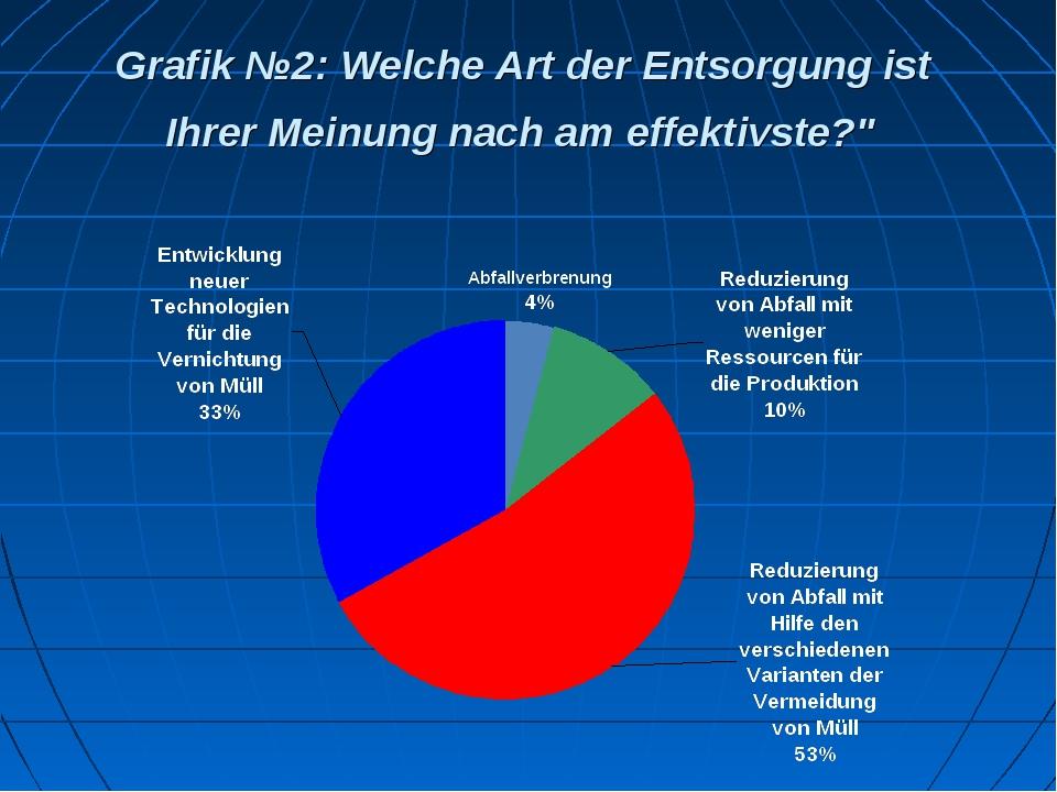 """Grafik №2: Welche Art der Entsorgung ist Ihrer Meinung nach am effektivste?"""""""
