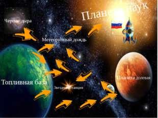Топливная база Планета долевая Черная дыра Звездная станция Метеоритный дожд