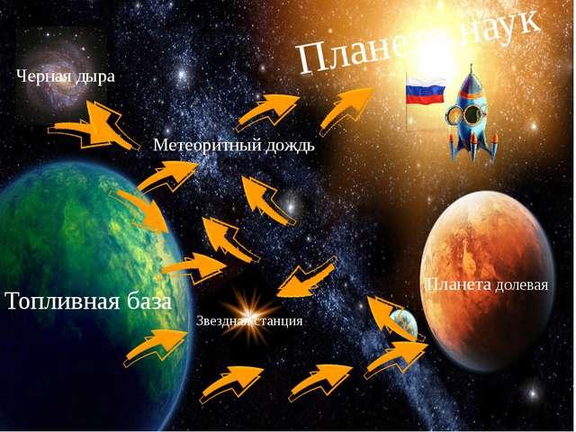 Топливная база Планета долевая Черная дыра Звездная станция Метеоритный дожд...