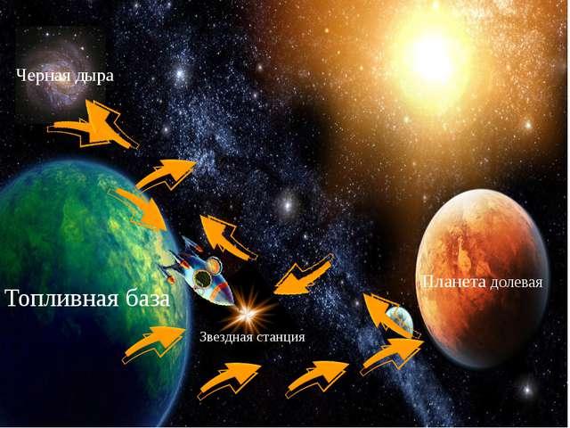 Топливная база Планета долевая Черная дыра Звездная станция
