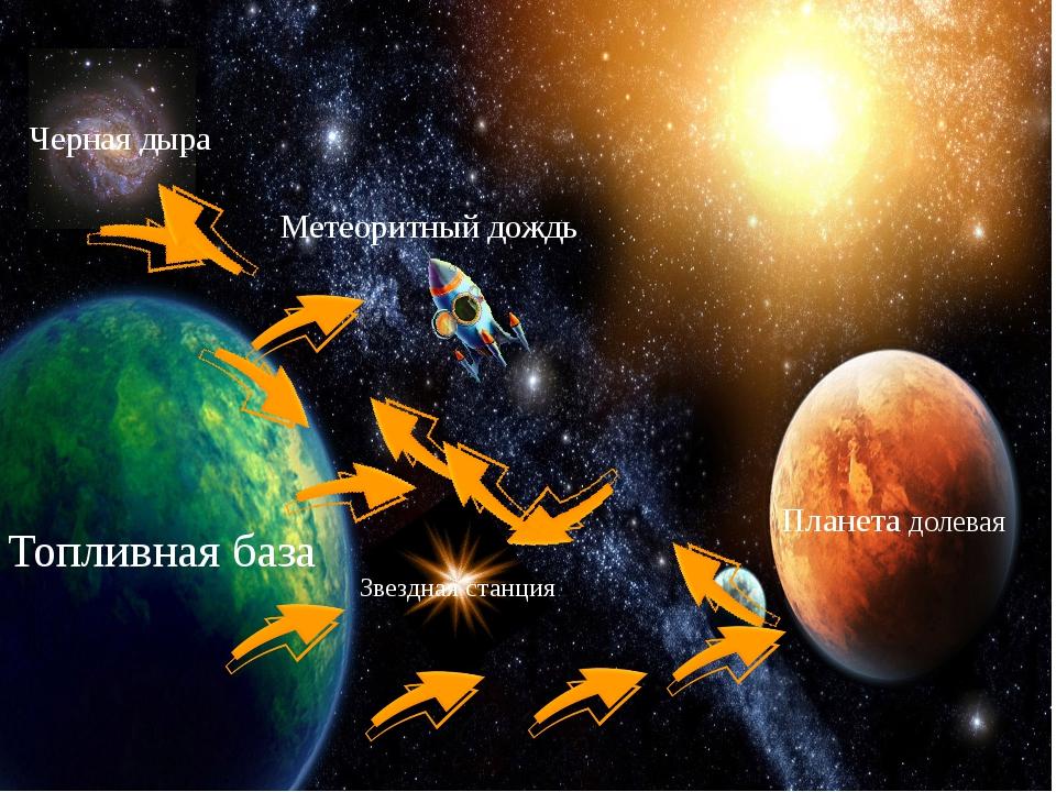 Топливная база Планета долевая Черная дыра Звездная станция Метеоритный дождь