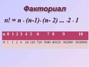 n012345678910 n!1126241207205040403203628803638800