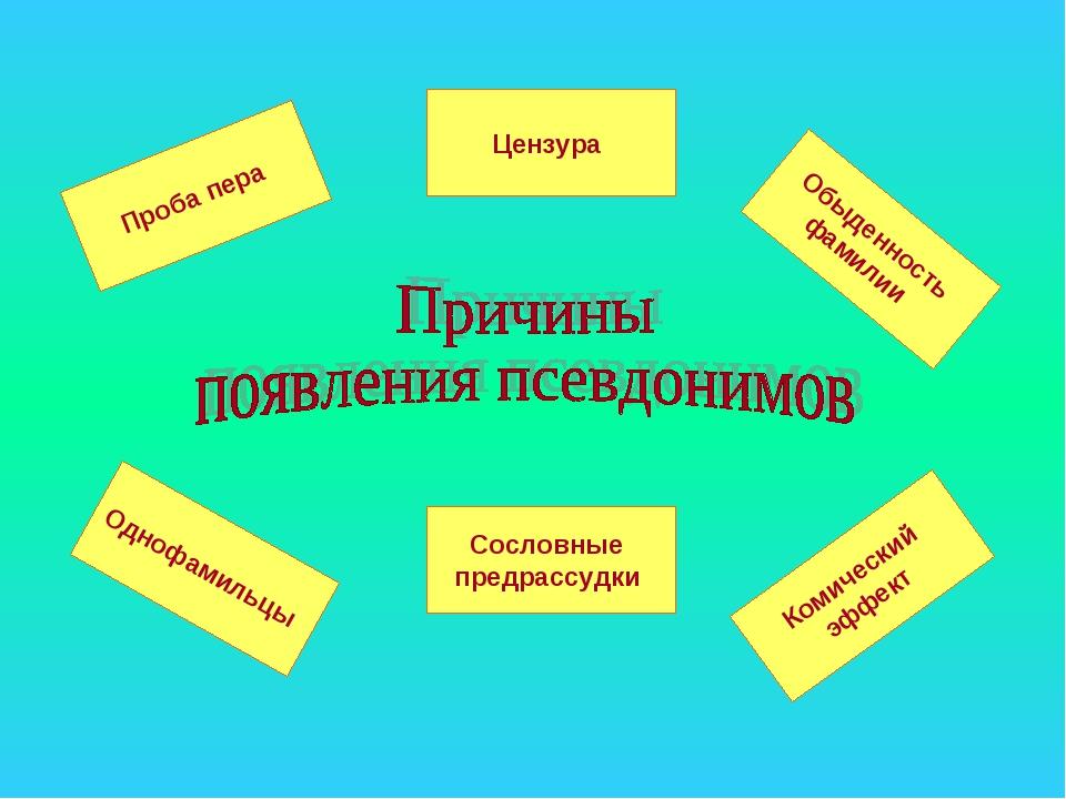 Проба пера Цензура Сословные предрассудки Однофамильцы Обыденность фамилии Ко...