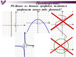 Повторение. №1.Какие из данных графиков являются графиками каких-либо функций?