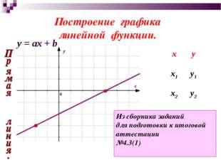 Построение графика линейной функции. Из сборника заданий для подготовки к ито