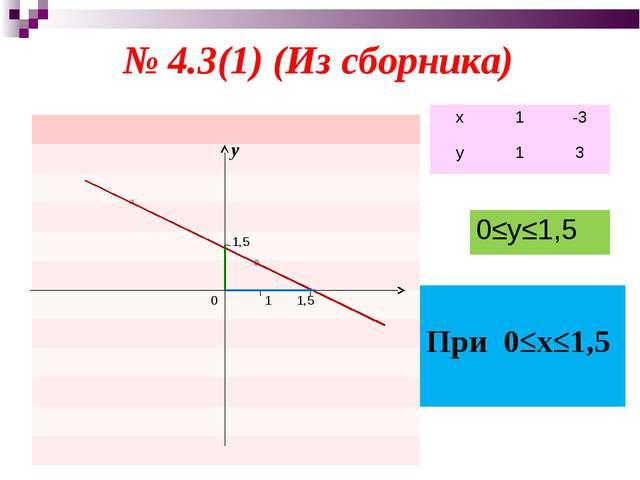 № 4.3(1) (Из сборника) у...