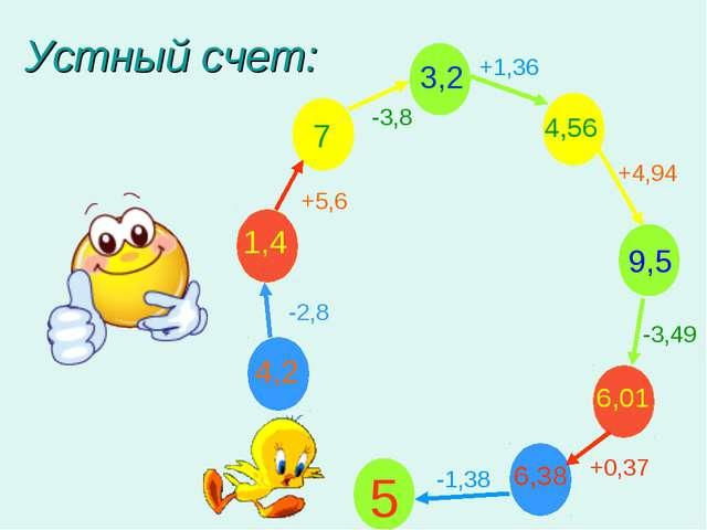 4,2 -2,8 1,4 +5,6 7 -3,8 3,2 +1,36 4,56 +4,94 9,5 -3,49 6,01 +0,37 6,38 -1,38...