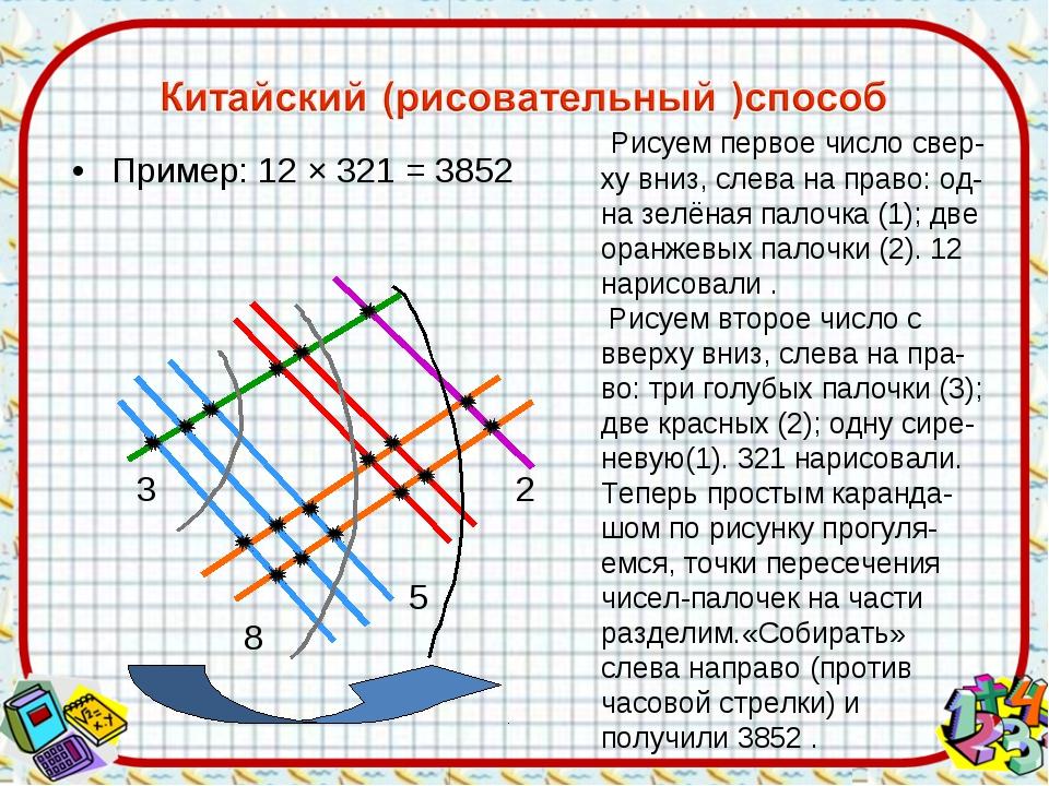 Пример: 12 × 321 = 3852 3 8 5 2 Рисуем первое число свер-ху вниз, слева на пр...