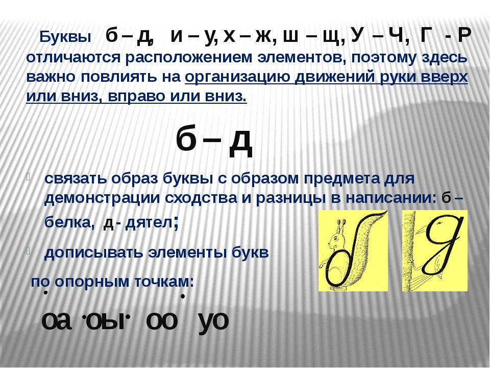 Буквы б – д, и – у, х – ж, ш – щ, У – Ч, Г - Р отличаются расположением элем...