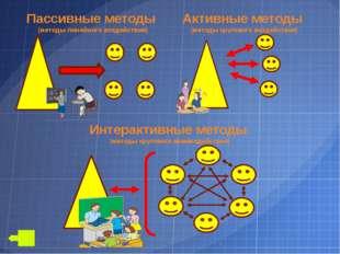 Информационно-компьютерные технологии Функции компьютера в учебно-воспитатель