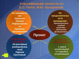 """Этапы работы над проектом (Шесть """"П"""") Постановка проблемы Планирование (проек"""