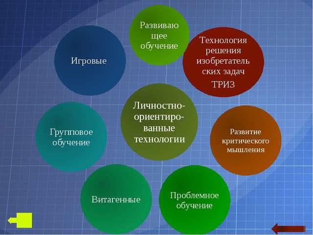 Классификация проектов по Е.С. Полат, М.Ю. Бухаркиной По характеру координиро...