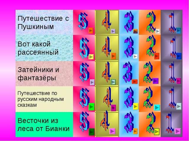 Путешествие с Пушкиным Вот какой рассеянный Затейники и фантазёры...