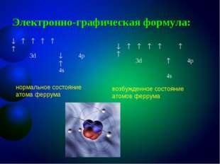 Электронно-графическая формула: нормальное состояние атома феррума возбужденн