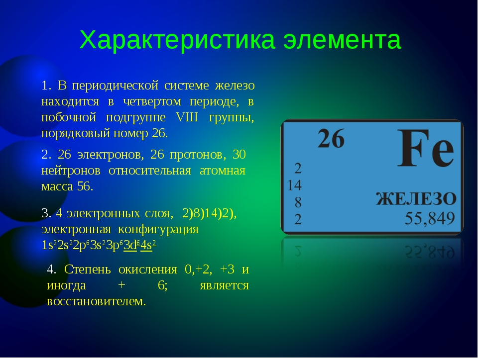 Характеристика элемента 2. 26 электронов, 26 протонов, 30 нейтронов относител...