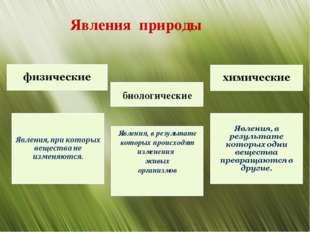 биологические Явления, в результате которых происходят изменения живых органи