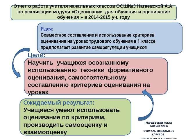 Отчет о работе учителя начальных классов ОСШ№3 Нагаевской А.А. по реализации...