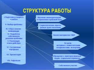 СТРУКТУРА РАБОТЫ I.Подготовка учащихся к работе II. Выбор проблемы III. Сбор