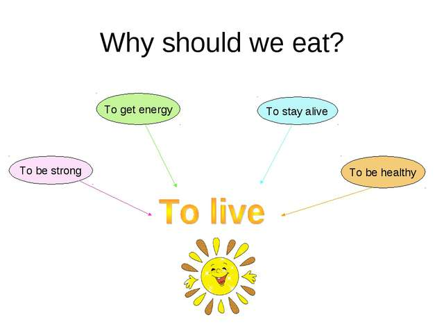 Why should we eat? To be strong To get energy To stay alive To be healthy
