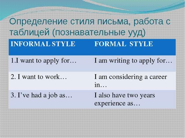 Определение стиля письма, работа с таблицей (познавательные ууд) INFORMAL STY...