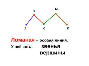 А В С М К Ломаная - особая линия. У неё есть: звенья вершины