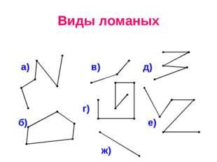 Виды ломаных а) в) д) г) б) е) ж)
