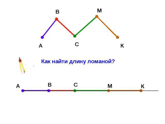 А В С М К А В С М К Как найти длину ломаной?
