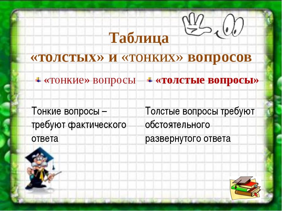 Таблица «толстых» и «тонких» вопросов «тонкие» вопросы «толстые вопросы» Тон...