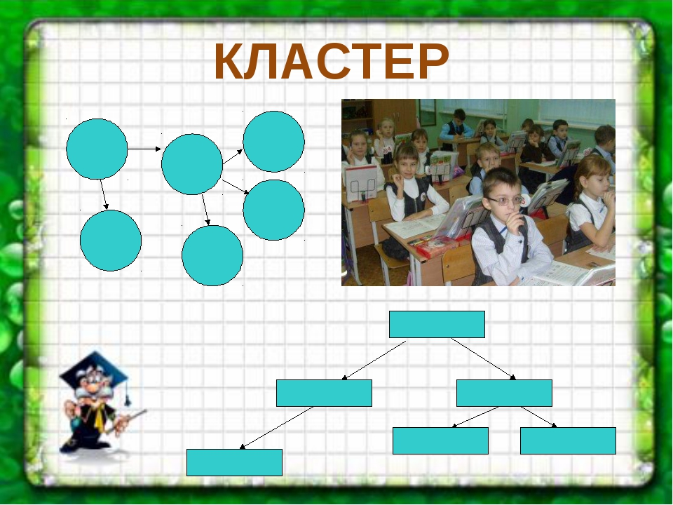 КЛАСТЕР