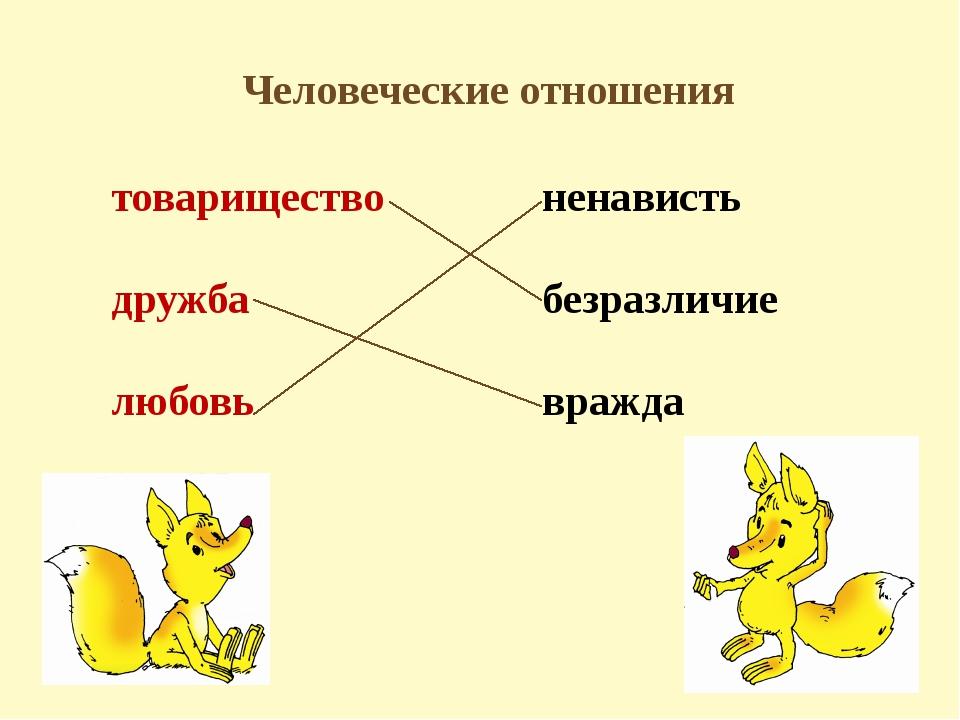 Человеческие отношения товарищество дружба любовь ненависть безразличие вражда