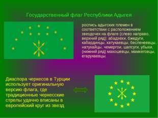 роспись адыгских племен в соответствии с расположением звездочек на флаге (сл