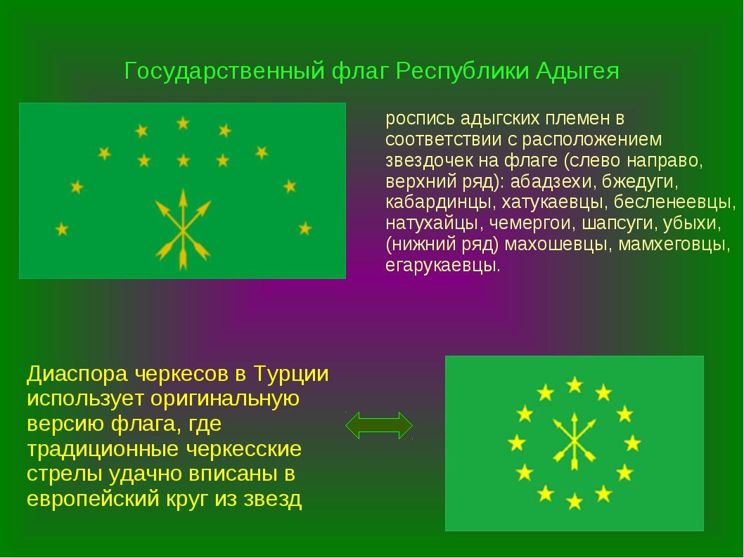 роспись адыгских племен в соответствии с расположением звездочек на флаге (сл...