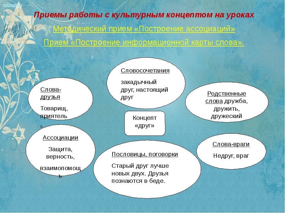 Приемы работы с культурным концептом на уроках Методический прием «Построени...
