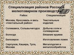Крупные торговые центры. Москва , Смоленск , Тверь, Нижний Новгород, Холмогор