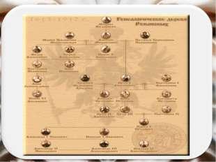 Органы государственной власти Царь Земский Собор Патриарх Освященный Собор Бо