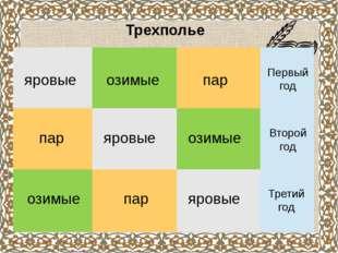 Всероссийский рынок - это усиление хозяйственных связей и обмен товарами межд
