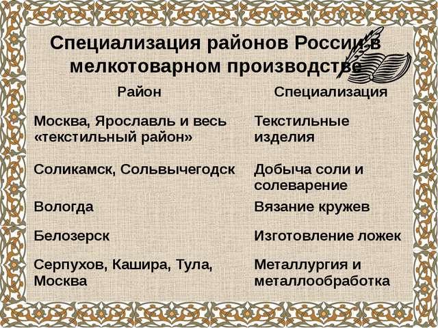 Крупные торговые центры. Москва , Смоленск , Тверь, Нижний Новгород, Холмогор...