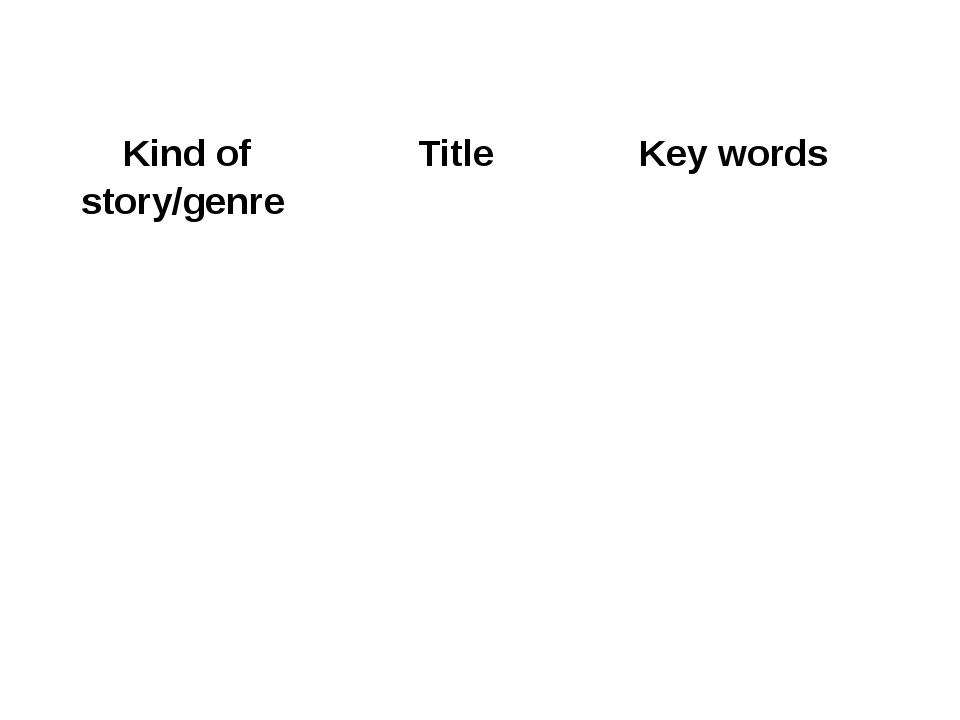 Kindofstory/genre Title Keywords