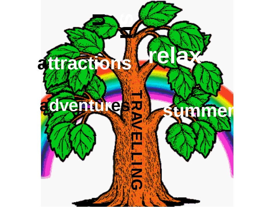 TRAVELLING relax summer sun attractions adventures