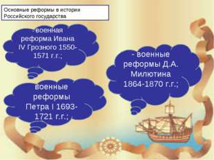Основные реформы в истории Российского государства - военная реформа Ивана IV