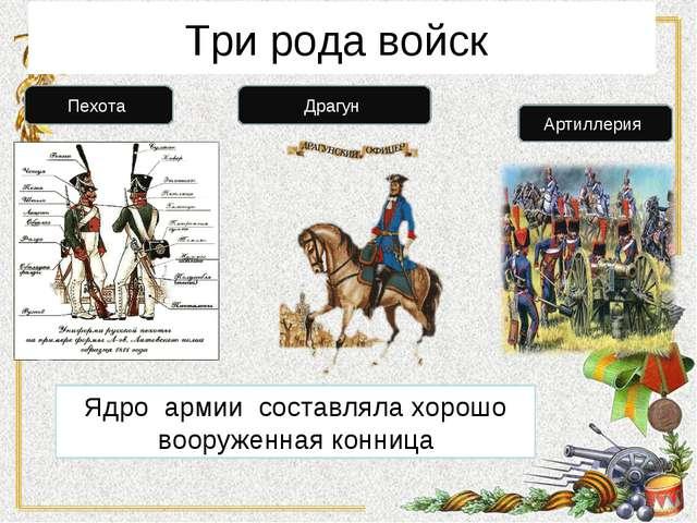 Драгун Артиллерия Пехота Три рода войск Ядро армии составляла хорошо вооружен...
