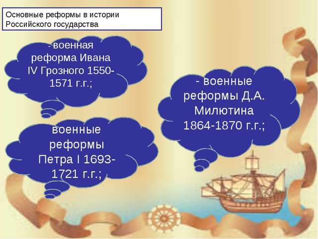 Основные реформы в истории Российского государства - военная реформа Ивана IV...