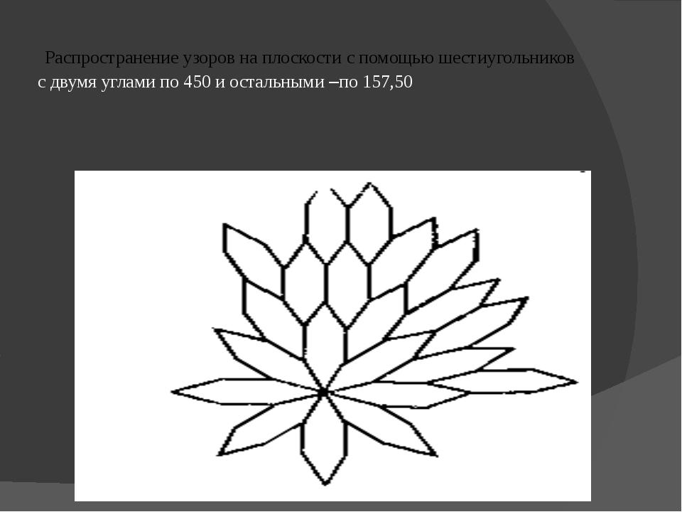 Распространение узоров на плоскости с помощью шестиугольников с двумя углами...