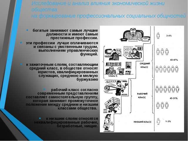 Исследование и анализ влияния экономической жизни общества на формирование пр...