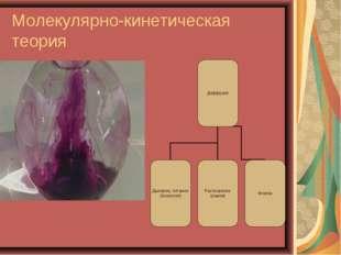 Молекулярно-кинетическая теория