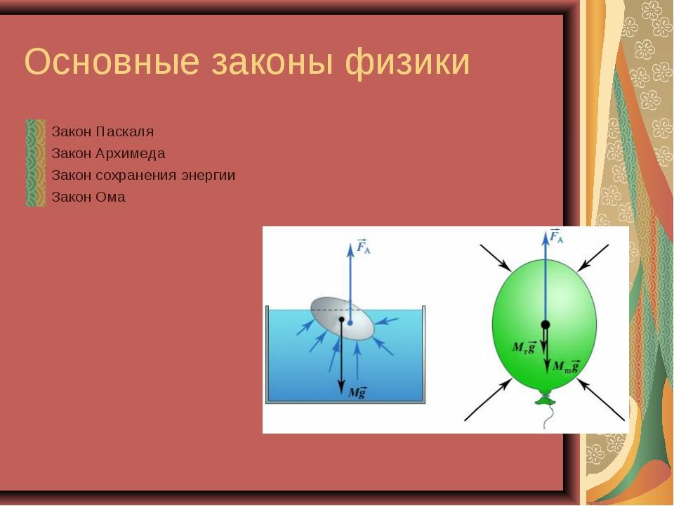 Основные законы физики Закон Паскаля Закон Архимеда Закон сохранения энергии...