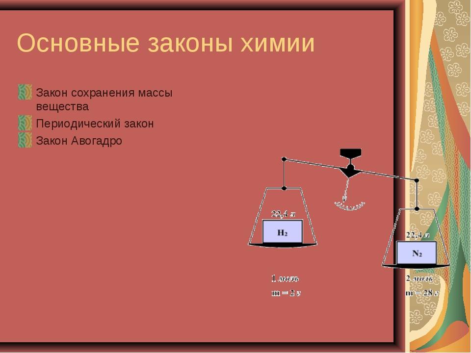 Основные законы химии Закон сохранения массы вещества Периодический закон Зак...