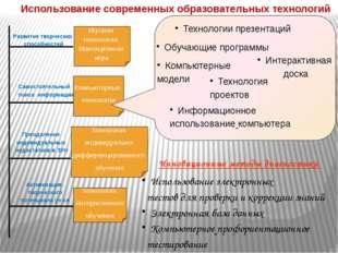 Компьютерные технологии Использование современных образовательных технологий